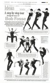 Fosse Step Tour